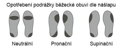 opotřebení-běžecké-obuvi